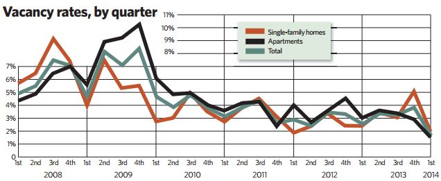 Source: http://media.idahostatesman.com/smedia/2014/06/16/23/48/em9J8.So.36.pdf